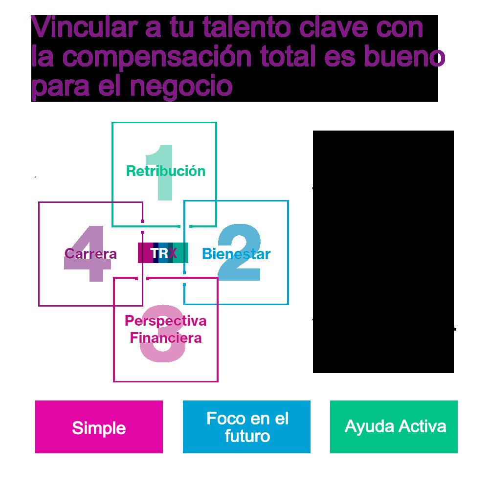 TRX-info3